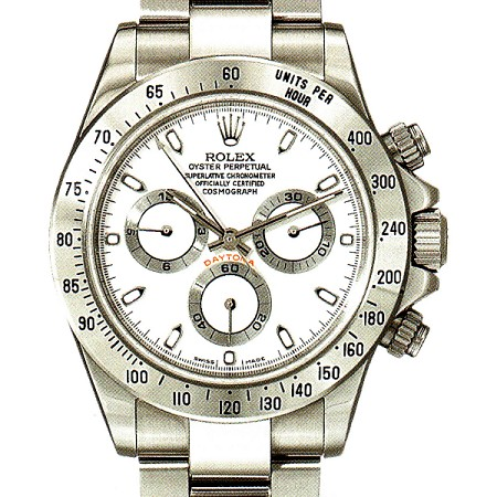 A History About Rolex Professional Collection replica watches