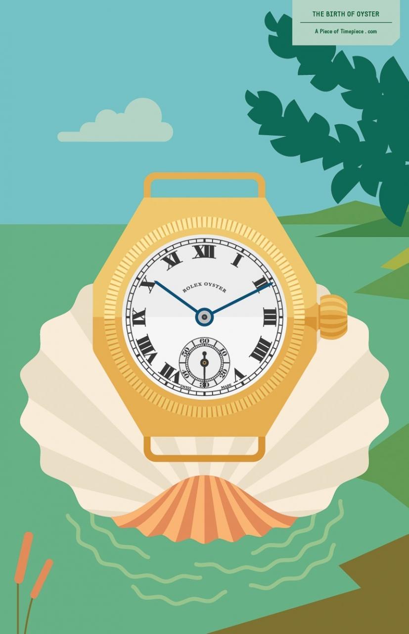 What Is A Piece Of Timepiece? Watch Art Interview With Korean Designer Eerune ABTW Interviews